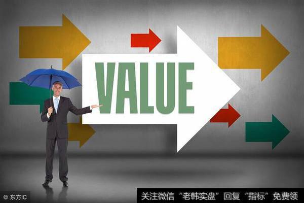 江恩理论系列8——市场成交量