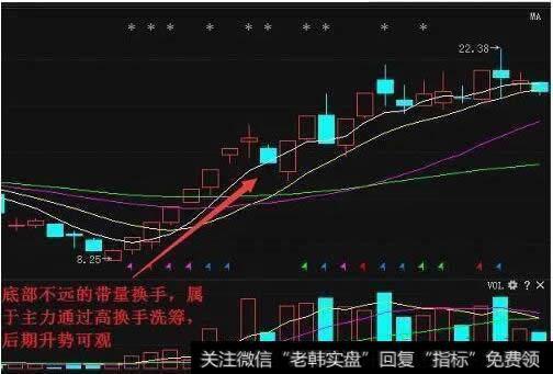 如何通过换手率来分析股票的方法?如何通过换手率来分析庄股