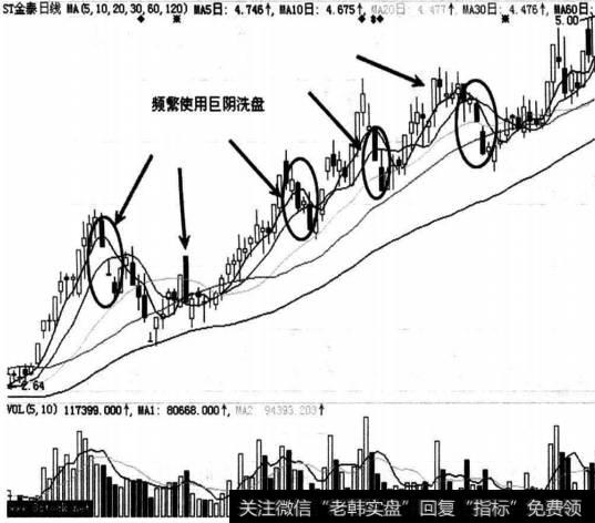 ST金泰(600385)走势图