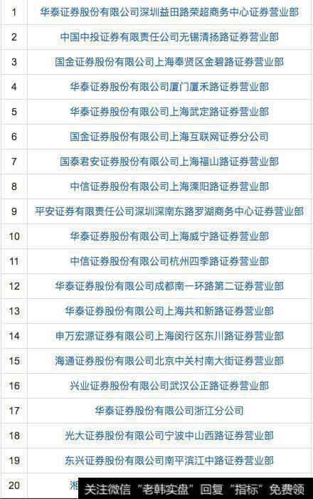 国内著名贩卖部列表