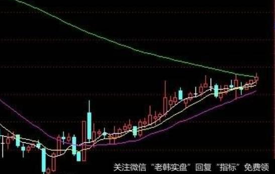 股票上升走势生命线需要止损吗?如何分析短长中线止损?