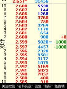 基金单位净值(红利)