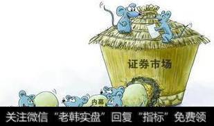 老鼠仓的技术特征是什么?老鼠仓是怎么判别的?