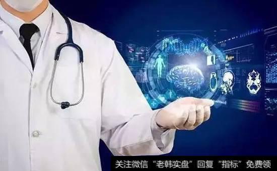精准医疗发展前景