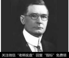 技术分析大师威廉·江恩