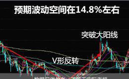 收盘价线公式,<a href='/jihejingjia/'>集合竞价</a>产生价格的方法及<a href='/zuoyugen/210716.html'>证券</a>交易所的股票收盘价格是怎样确定的?