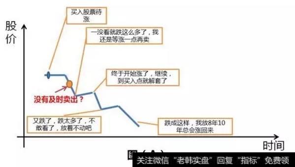 什么是条件单区间交易?炒股看盘需要遵守哪些规则?