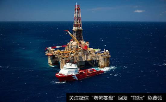 海洋工程发展前景