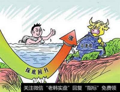 对香港平准基金规模的简单介绍
