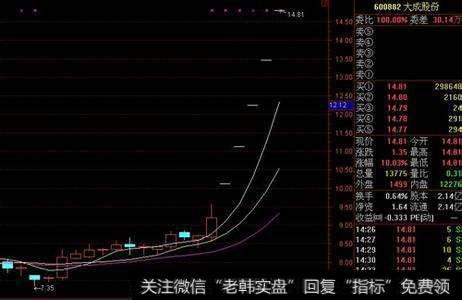 什么是放量涨停?什么是无量涨停?放量涨停股票和无量涨停股票怎么操作