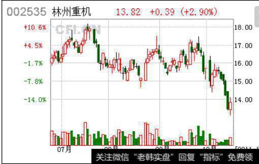 中国工商银行不会分拆上市?招商银行是股份制商业银行吗?