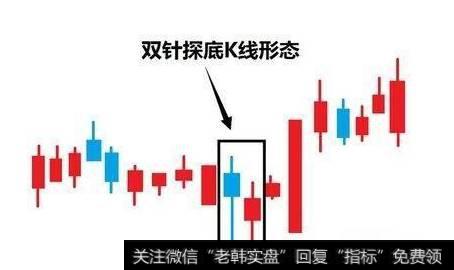 炒股时应该如何运用双针探底来选出强势股呢?