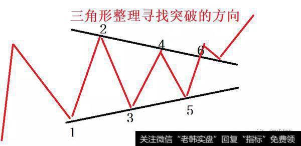 运用大三角形突破时要注意以下事项