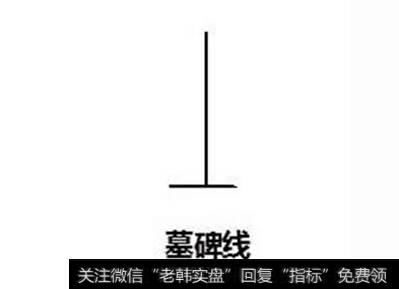股市墓碑线是什么意思?什么是跳空缺口墓碑线?