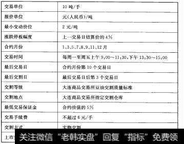 2-4 豆油期货合约规格