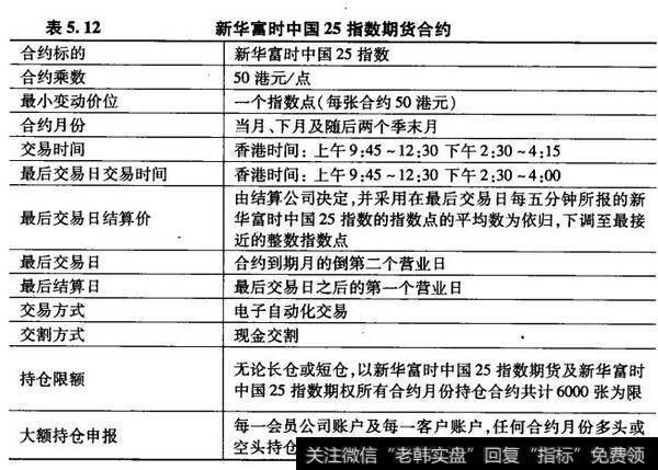 新华富时中国25指数期货