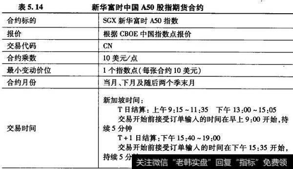 新加坡的新华富时中国A50股指期货