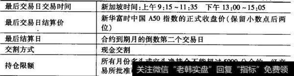 新加坡的新华富时中国A50股指期货续