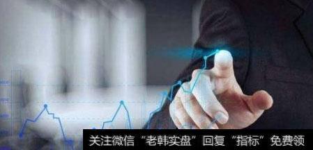 6中国4万亿救市资金效果