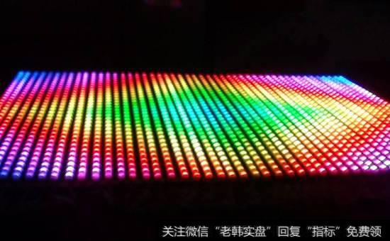 LED发展前景