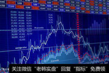 宫斗生存法则2|股市生存法则之投资者和投机客