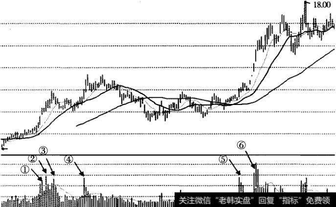 卖出股票的十大信号是什么意思|卖出股票的十大信号是什么