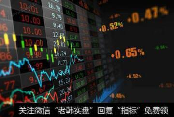 期货怎么炒入门知识:股票期权行权,股票期权鼓励筹划