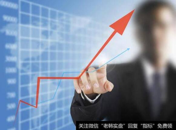 期货交易知识:期货市场有哪些功效