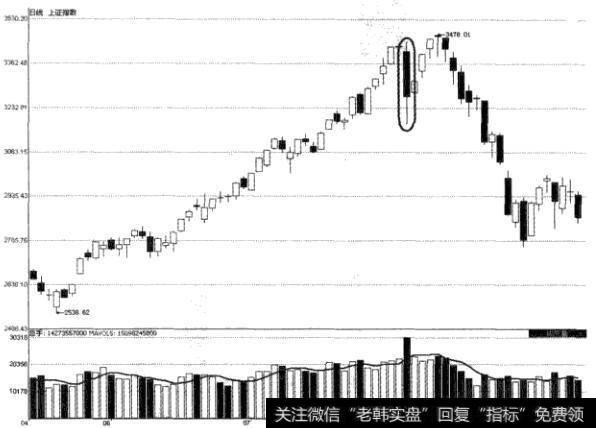 资源股以及沪深300成分股的期指对冲策略分析