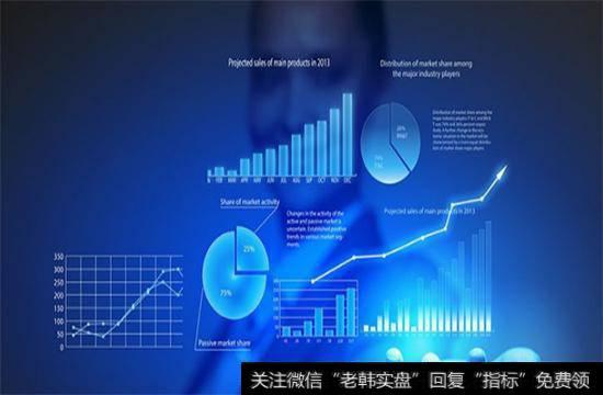 股票仓位控制与资金管理?如何进行仓位控制和资金管理?
