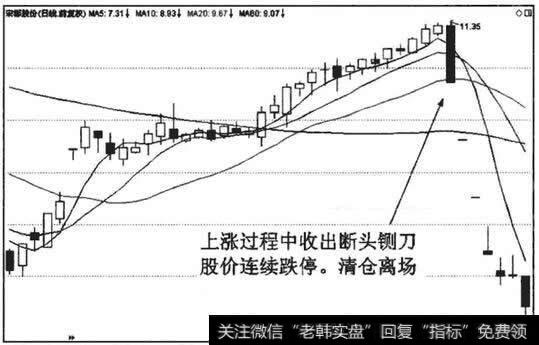 股价上涨过程中突然收出断头铡刀,有可能是突发利空