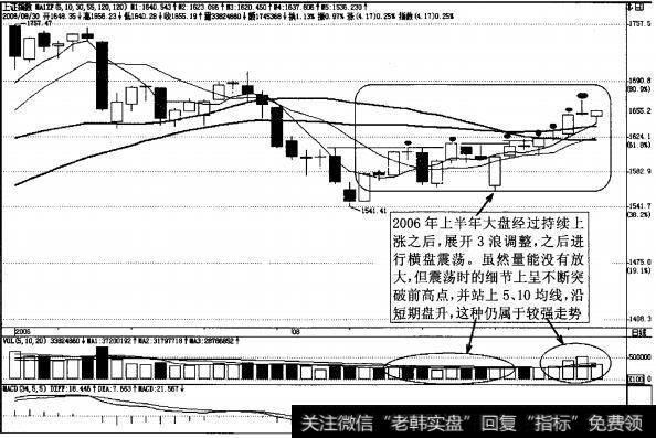 图3-52佛经的强势震动各种细节