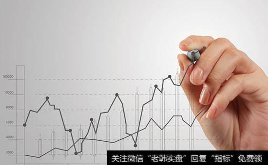有哪些定位股票市场顶部的基本指标?