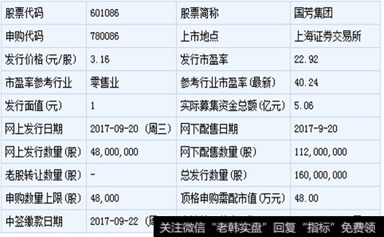 國芳集團股票|國芳集團和銘普光磁9月20日申購指南(附打新攻略)