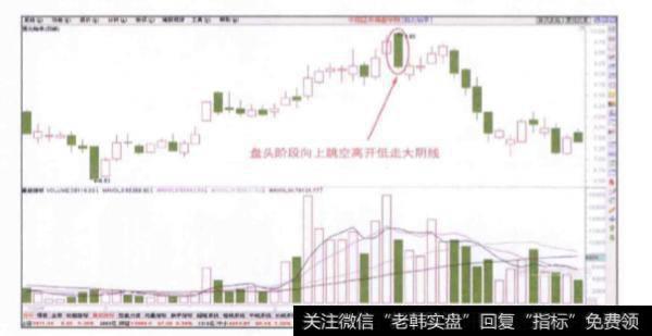 当股价出现向上跳空高开低走大明线信号时投资者如何应对?