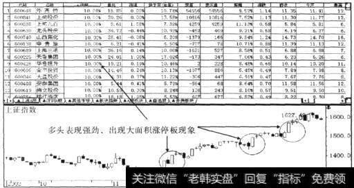 [股票配资什么意思]停板机会确立和停板
