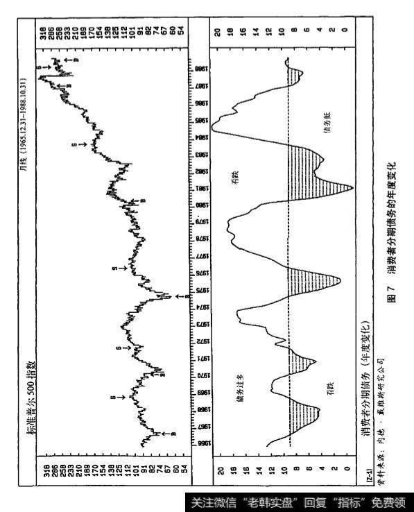 [股票配资杠杆]分期债务指标是什么?有