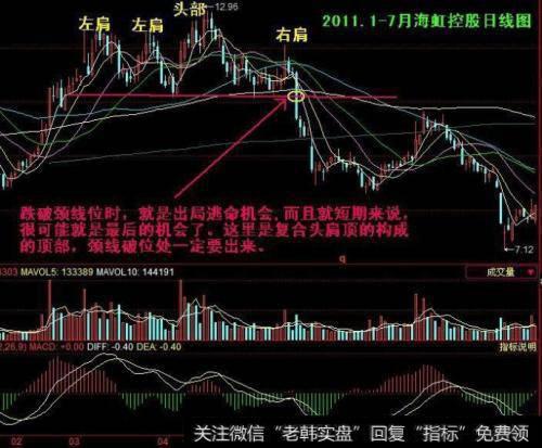 [东莞股票配资]止损交易策略描述及止损
