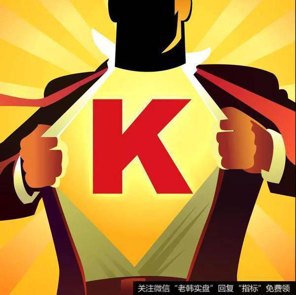 K线图基础知识丨学会运用K线寻找股票买卖点?正确投资股票赚钱