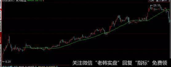 东方钽业走势图