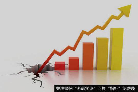 [配资平台]上涨行情中应该如何买进
