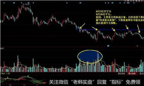 [哪些股票适合做短线]卖出短线股票的实用策略