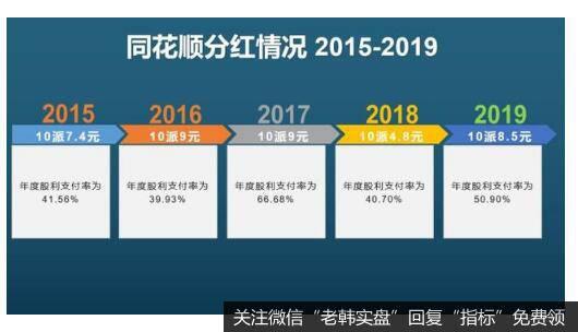 2018年每10股派现4.80元,2019年每10股派现8.50元。