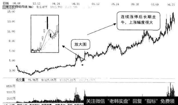 [如何抓涨停板股票]如何用涨停板来寻找黑马