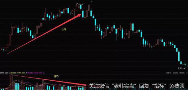 [广州股票配资]K线图基础知识 | 什么是