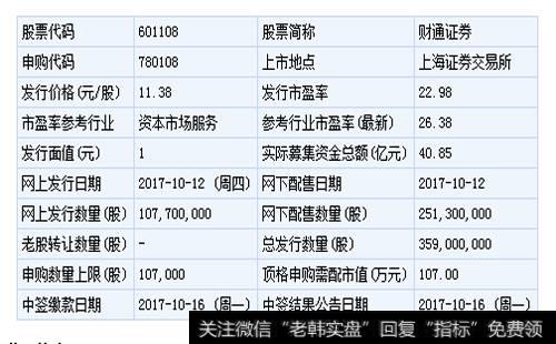 [財通證券和凱倫股份有限公司]財通證券和凱倫股份10月12日申購指南(附打新攻略)