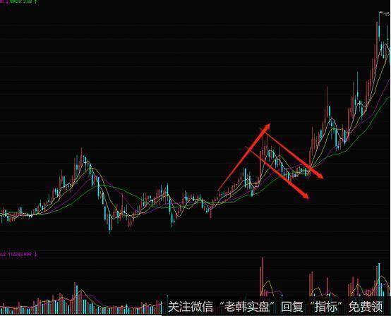 股票的价格在上涨的时候走出了一个上升旗形的形态