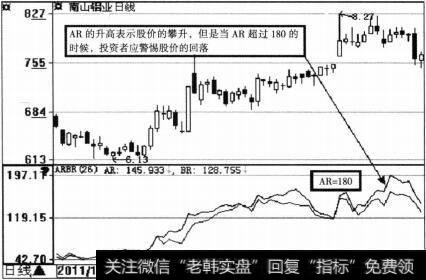 南山铝业(600219)ARBR示意图