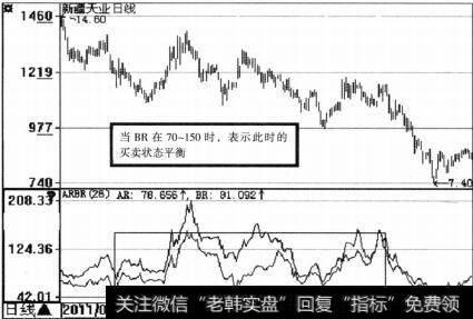 新疆天业(600075)ARBR示意图
