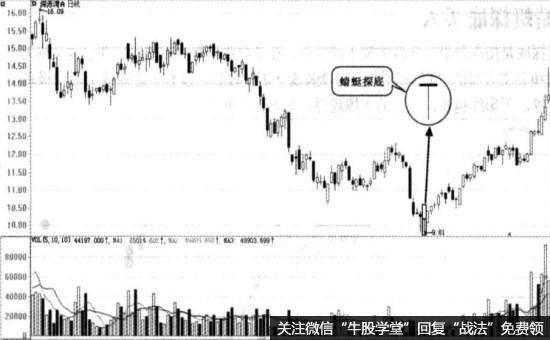 <a href='/jietaojuezhao/103506.html'>深赤湾A</a>实战图谱